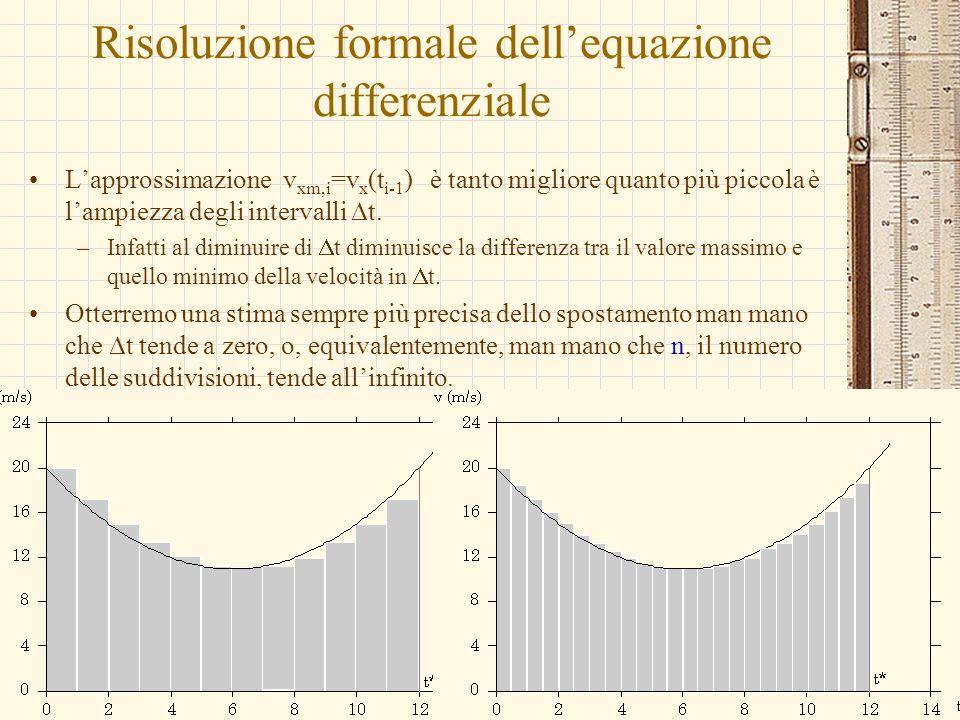 G.M. - Informatica B-Automazione 2002/03 Risoluzione formale dellequazione differenziale Lapprossimazione v xm,i =v x (t i-1 ) è tanto migliore quanto