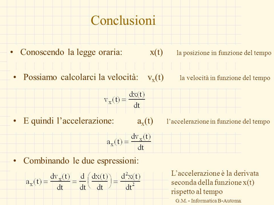 G.M. - Informatica B-Automazione 2002/03 Conclusioni Conoscendo la legge oraria: x(t) la posizione in funzione del tempo Possiamo calcolarci la veloci