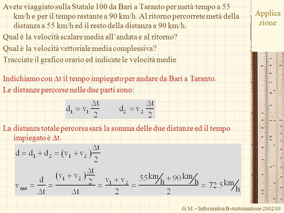 G.M. - Informatica B-Automazione 2002/03 Applica zione Avete viaggiato sulla Statale 100 da Bari a Taranto per metà tempo a 55 km/h e per il tempo res
