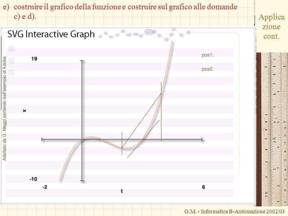 G.M. - Informatica B-Automazione 2002/03 Applica zione cont. e)costruire il grafico della funzione e costruire sul grafico alle domande c) e d).