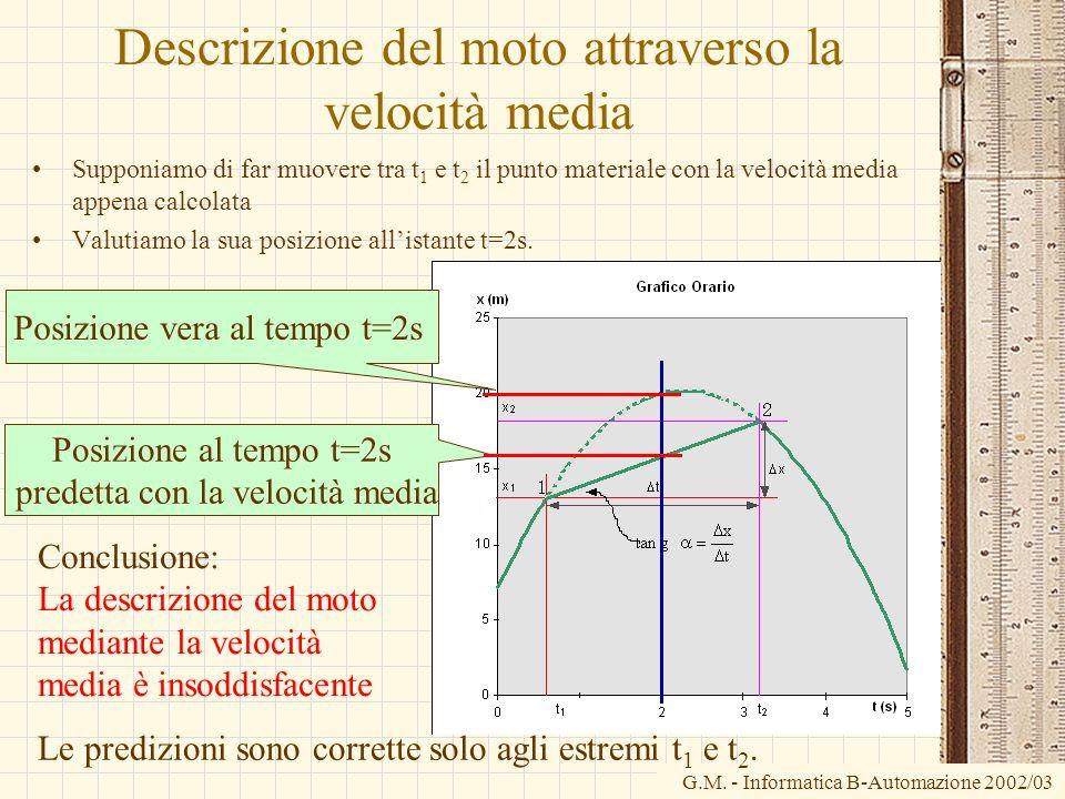 G.M. - Informatica B-Automazione 2002/03 Descrizione del moto attraverso la velocità media Supponiamo di far muovere tra t 1 e t 2 il punto materiale