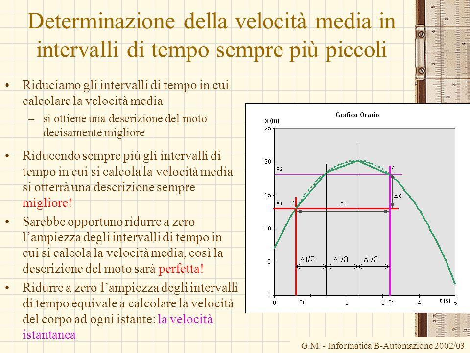 G.M. - Informatica B-Automazione 2002/03 Determinazione della velocità media in intervalli di tempo sempre più piccoli Riduciamo gli intervalli di tem