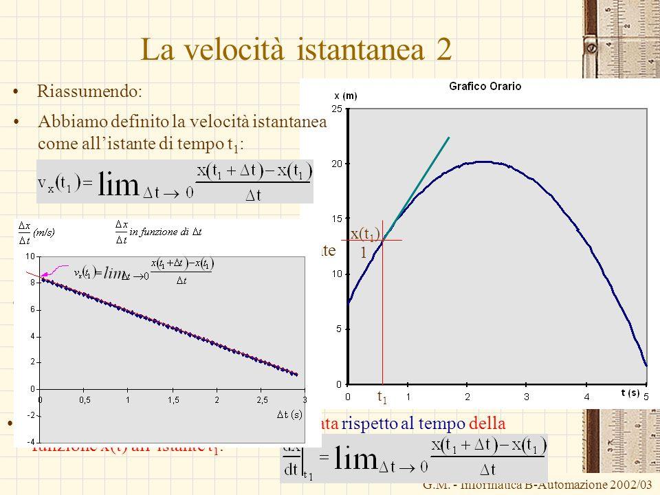 G.M. - Informatica B-Automazione 2002/03 La velocità istantanea 2 Riassumendo: Nel grafico essa è rappresentata dal coefficiente angolare della retta