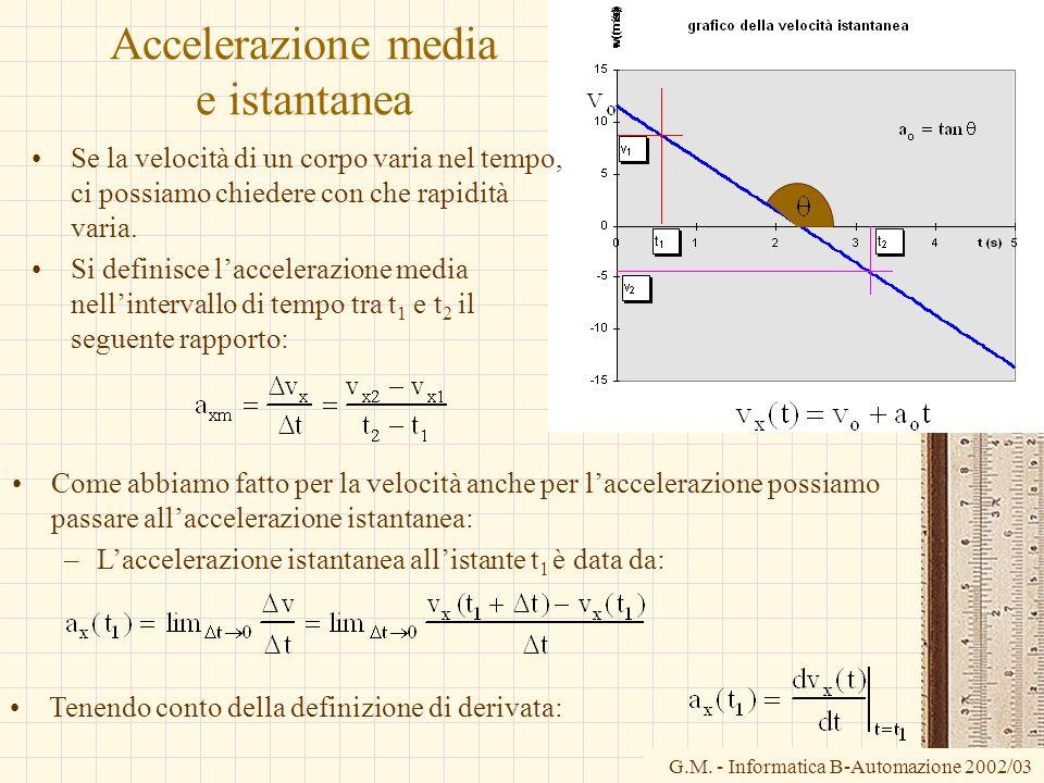 G.M. - Informatica B-Automazione 2002/03 Accelerazione media e istantanea Se la velocità di un corpo varia nel tempo, ci possiamo chiedere con che rap