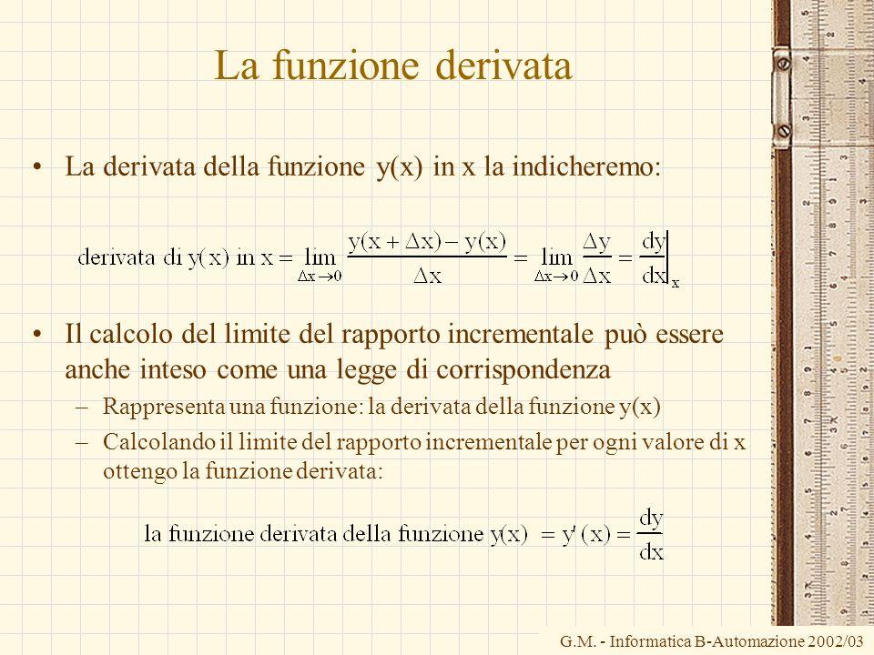G.M. - Informatica B-Automazione 2002/03 La funzione derivata La derivata della funzione y(x) in x la indicheremo: Il calcolo del limite del rapporto