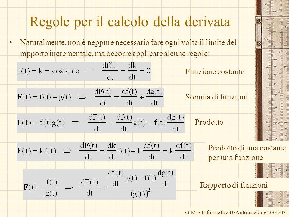 G.M. - Informatica B-Automazione 2002/03 Regole per il calcolo della derivata Naturalmente, non è neppure necessario fare ogni volta il limite del rap