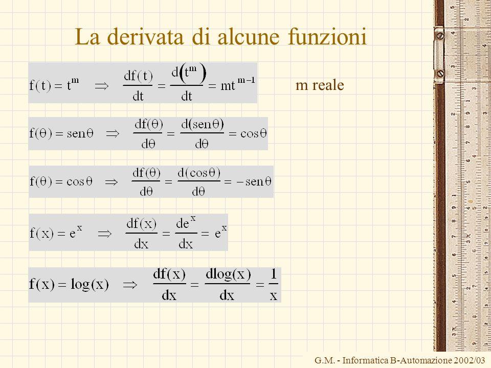 G.M. - Informatica B-Automazione 2002/03 La derivata di alcune funzioni m reale