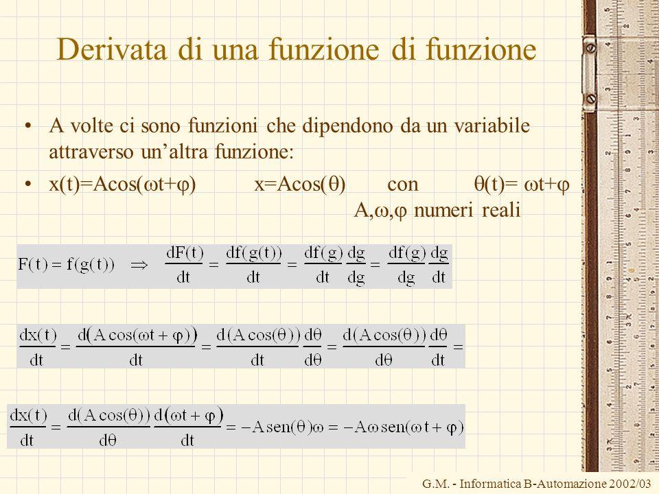 G.M. - Informatica B-Automazione 2002/03 Derivata di una funzione di funzione A volte ci sono funzioni che dipendono da un variabile attraverso unaltr