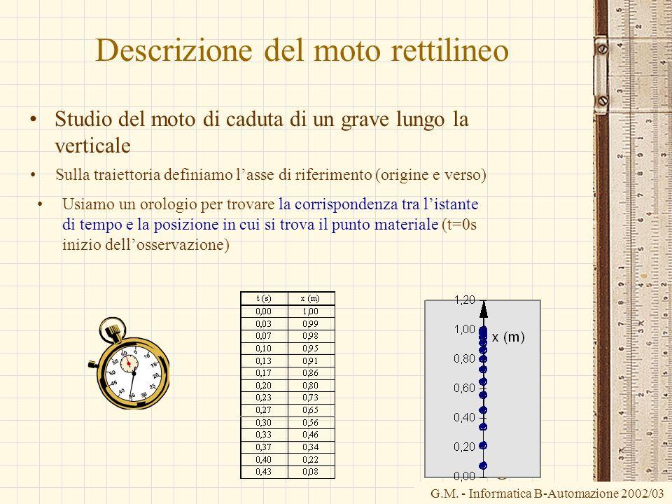G.M. - Informatica B-Automazione 2002/03 O Descrizione del moto rettilineo Studio del moto di caduta di un grave lungo la verticale Sulla traiettoria