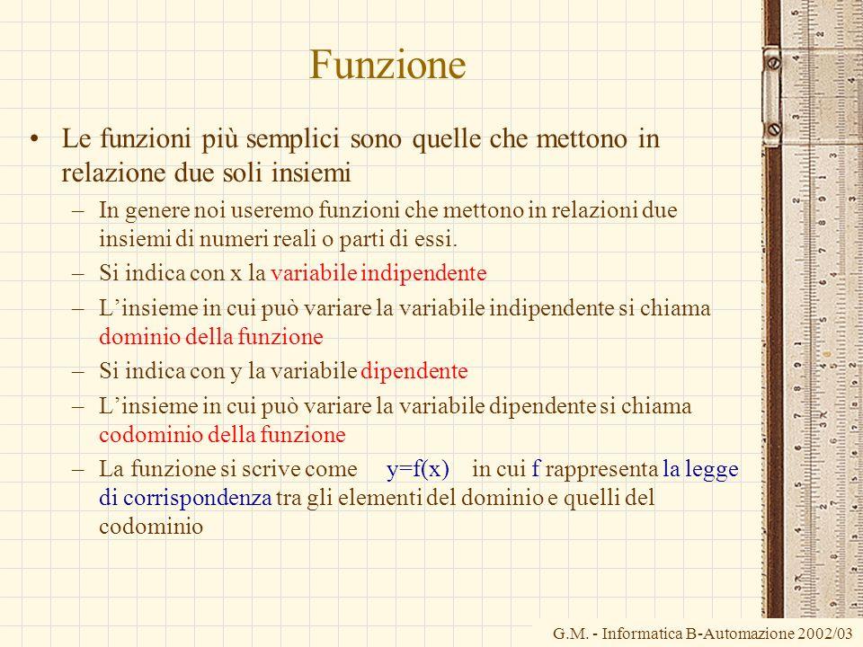 G.M. - Informatica B-Automazione 2002/03 Funzione Le funzioni più semplici sono quelle che mettono in relazione due soli insiemi –In genere noi userem