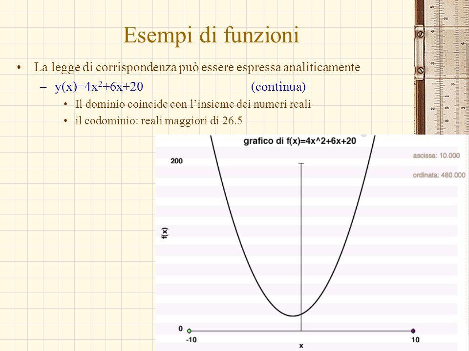 G.M. - Informatica B-Automazione 2002/03 Esempi di funzioni La legge di corrispondenza può essere espressa analiticamente –y(x)=4x 2 +6x+20(continua)
