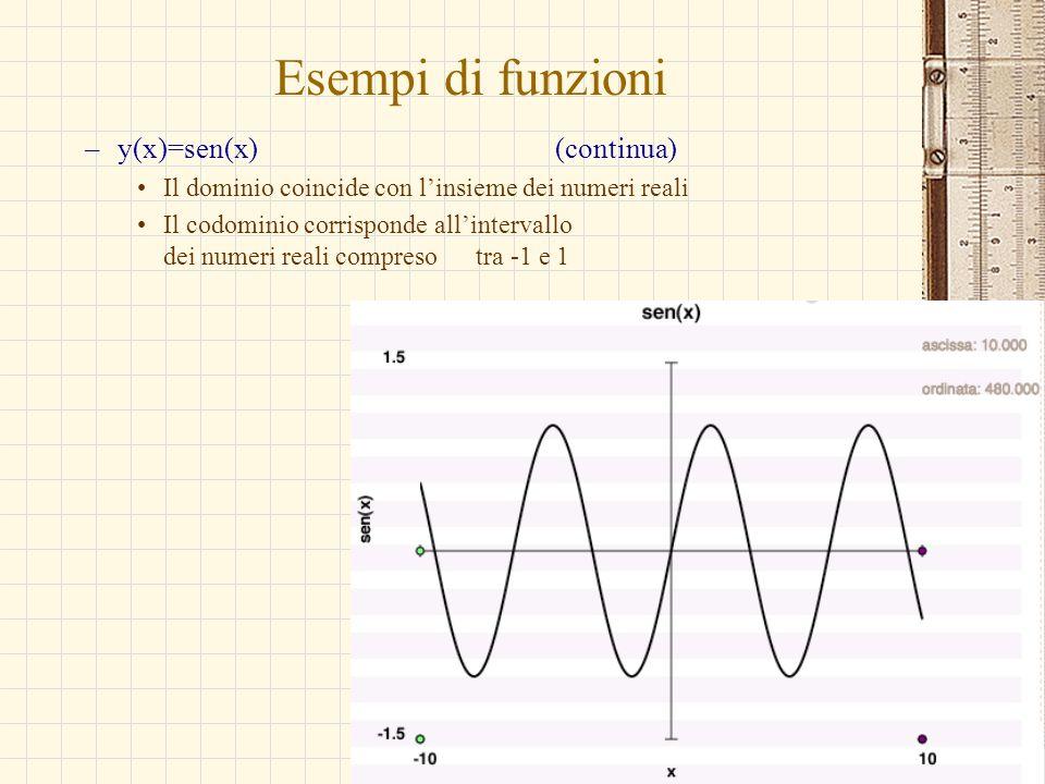 G.M. - Informatica B-Automazione 2002/03 Esempi di funzioni –y(x)=sen(x)(continua) Il dominio coincide con linsieme dei numeri reali Il codominio corr