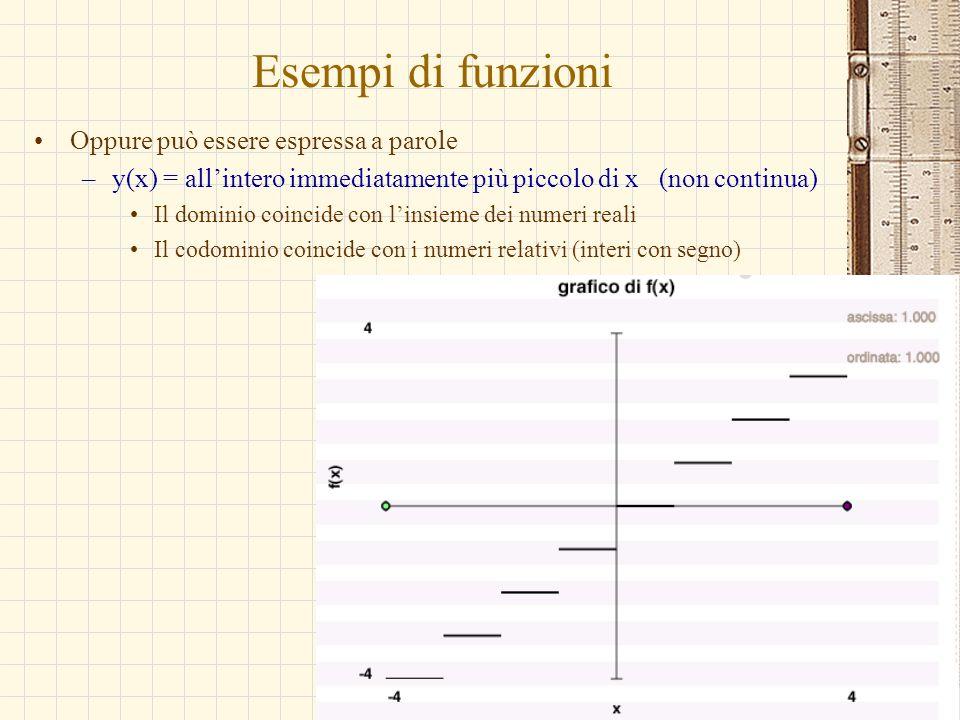 G.M. - Informatica B-Automazione 2002/03 Esempi di funzioni Oppure può essere espressa a parole –y(x) = allintero immediatamente più piccolo di x (non