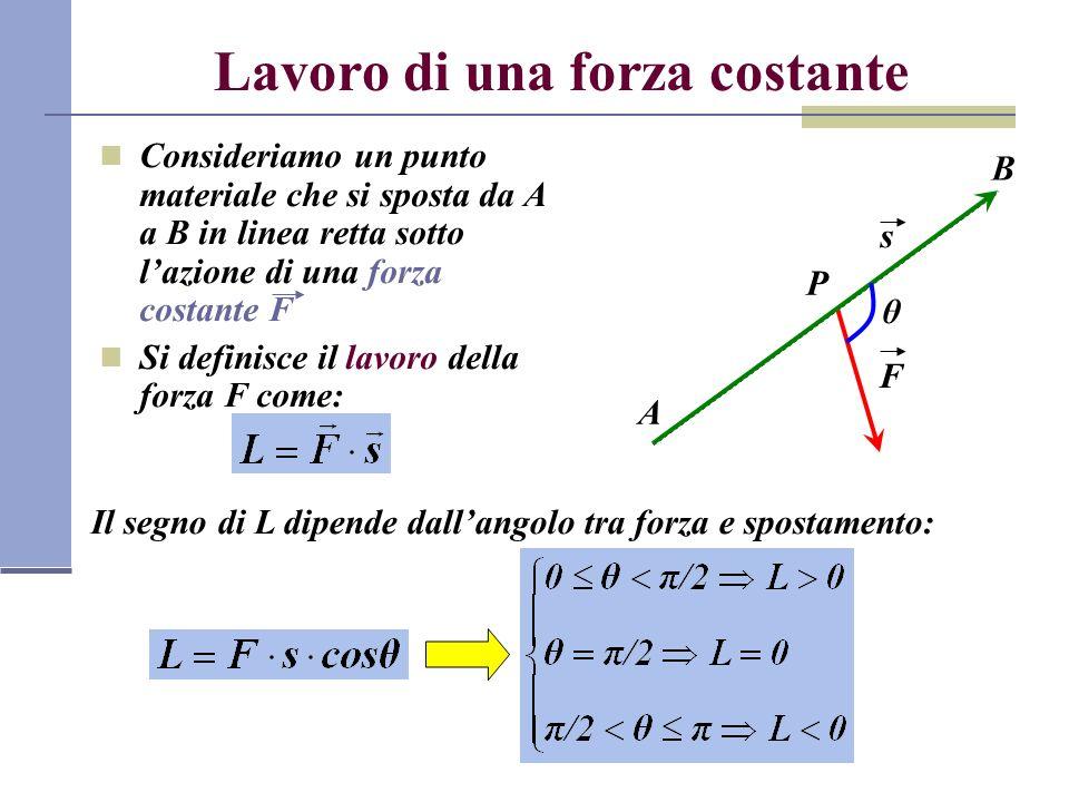 Lavoro di una forza costante Consideriamo un punto materiale che si sposta da A a B in linea retta sotto lazione di una forza costante F Si definisce