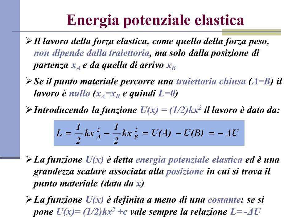 Energia potenziale elastica Il lavoro della forza elastica, come quello della forza peso, non dipende dalla traiettoria, ma solo dalla posizione di pa