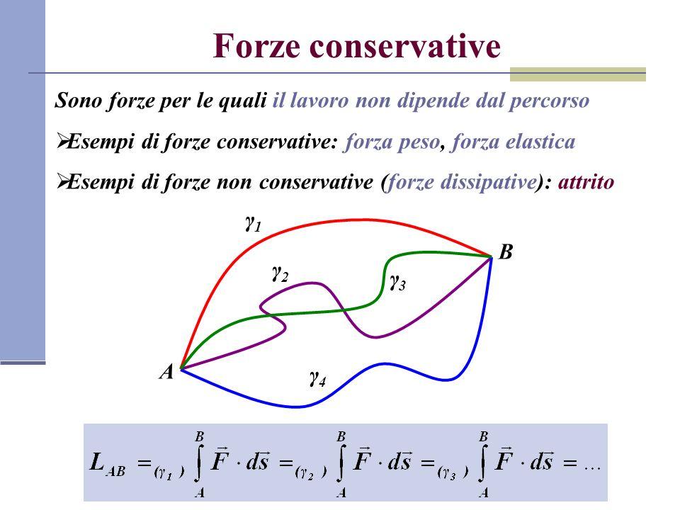 Forze conservative Sono forze per le quali il lavoro non dipende dal percorso Esempi di forze conservative: forza peso, forza elastica Esempi di forze