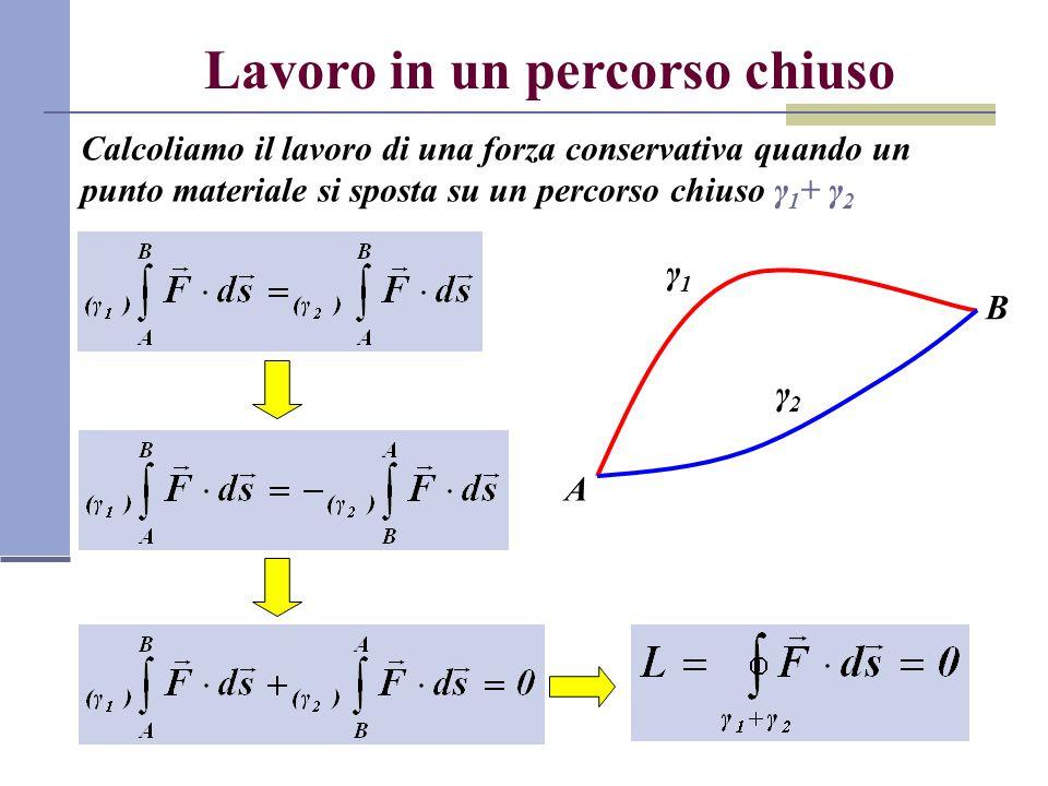 Lavoro in un percorso chiuso Calcoliamo il lavoro di una forza conservativa quando un punto materiale si sposta su un percorso chiuso γ 1 + γ 2 A B γ1