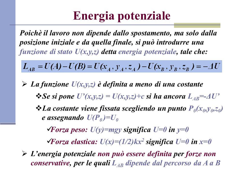 Energia potenziale Poichè il lavoro non dipende dallo spostamento, ma solo dalla posizione iniziale e da quella finale, si può introdurre una funzione