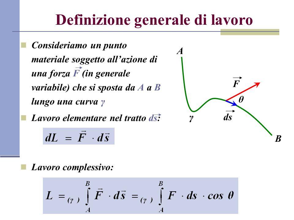 Definizione generale di lavoro Consideriamo un punto materiale soggetto allazione di una forza F (in generale variabile) che si sposta da A a B lungo
