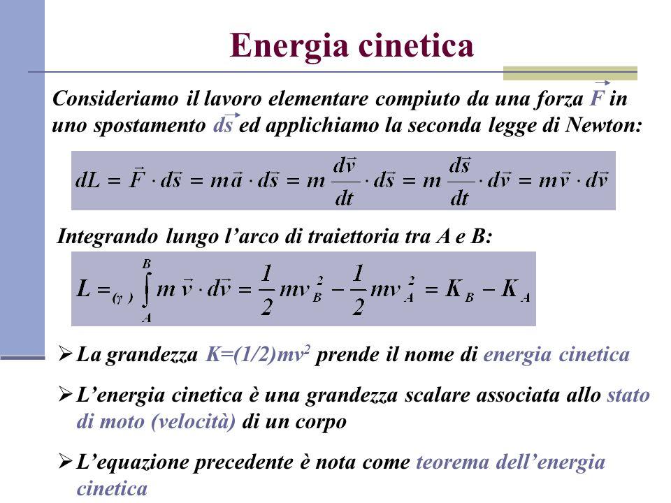 Energia cinetica Consideriamo il lavoro elementare compiuto da una forza F in uno spostamento ds ed applichiamo la seconda legge di Newton: Integrando