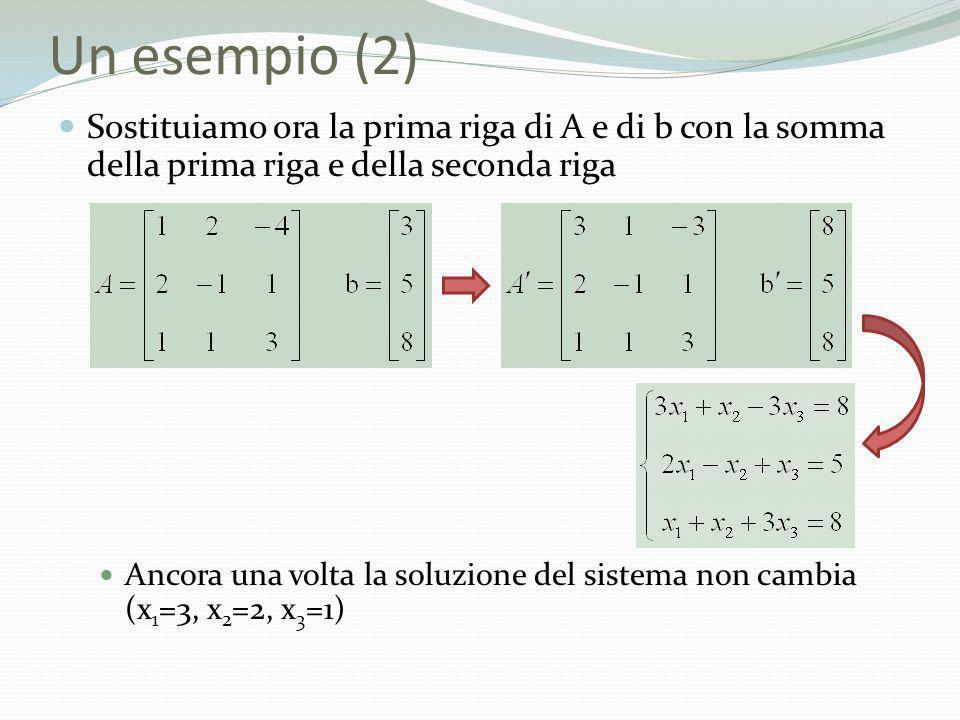 Un esempio (2) Sostituiamo ora la prima riga di A e di b con la somma della prima riga e della seconda riga Ancora una volta la soluzione del sistema