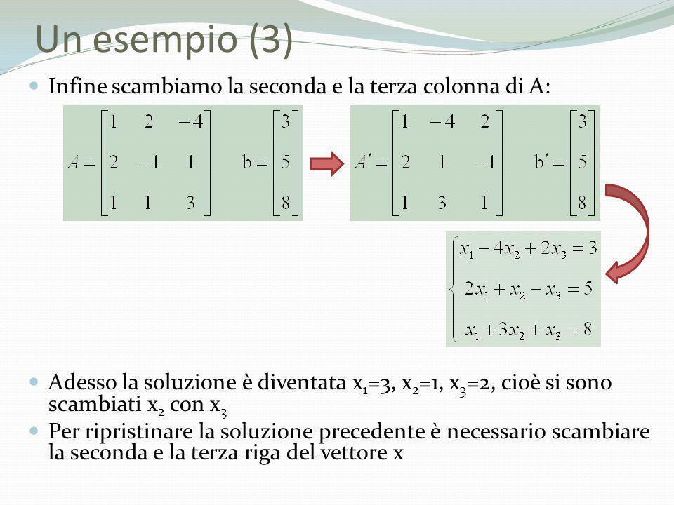 Un esempio (3) Infine scambiamo la seconda e la terza colonna di A: Adesso la soluzione è diventata x 1 =3, x 2 =1, x 3 =2, cioè si sono scambiati x 2