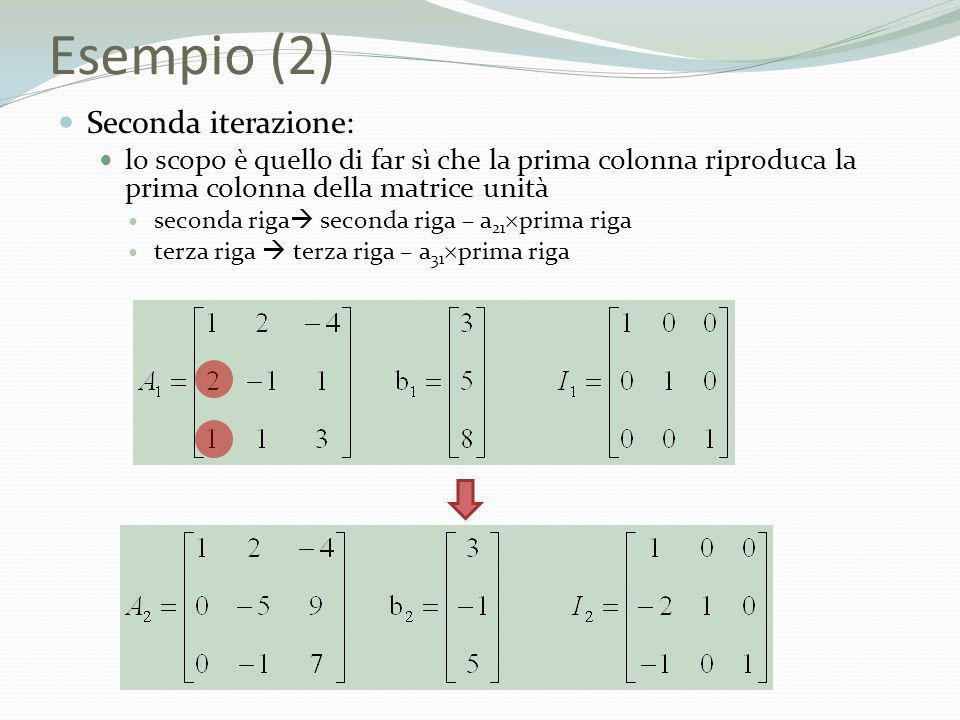 Esempio (2) Seconda iterazione: lo scopo è quello di far sì che la prima colonna riproduca la prima colonna della matrice unità seconda riga seconda r