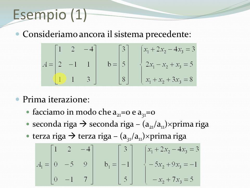 Esempio (1) Consideriamo ancora il sistema precedente: Prima iterazione: facciamo in modo che a 21 =0 e a 31 =0 seconda riga seconda riga – (a 21 /a 1