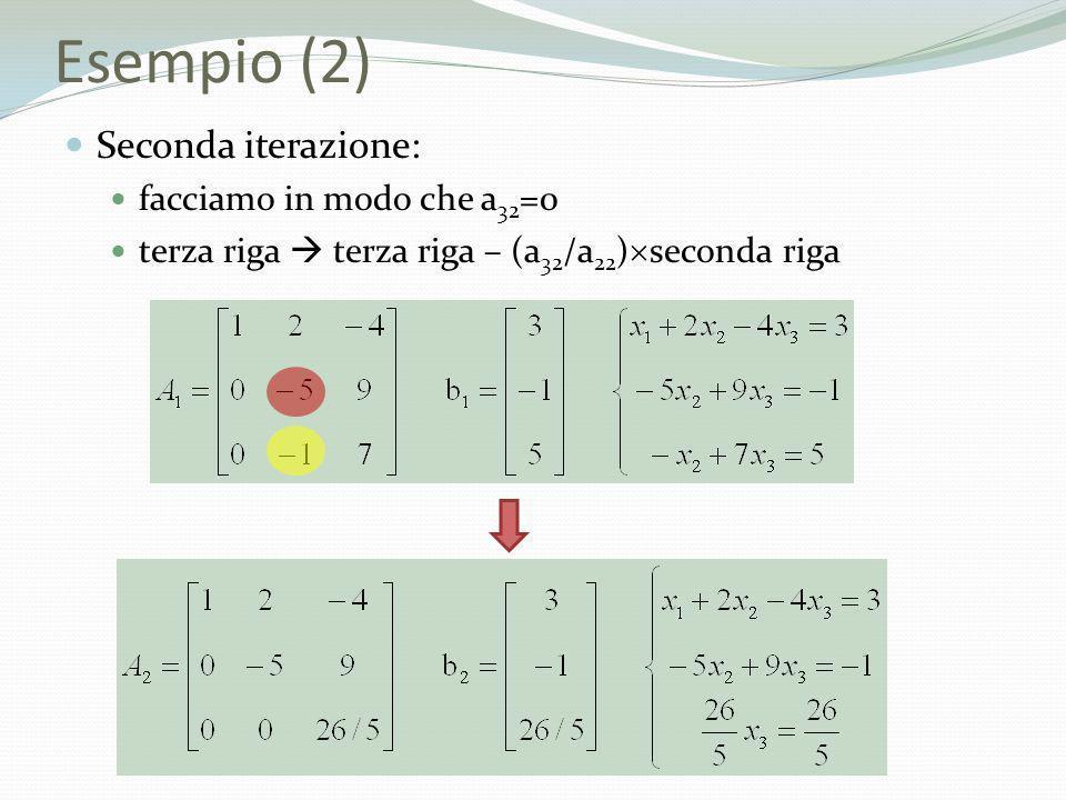 Esempio (2) Seconda iterazione: facciamo in modo che a 32 =0 terza riga terza riga – (a 32 /a 22 ) seconda riga