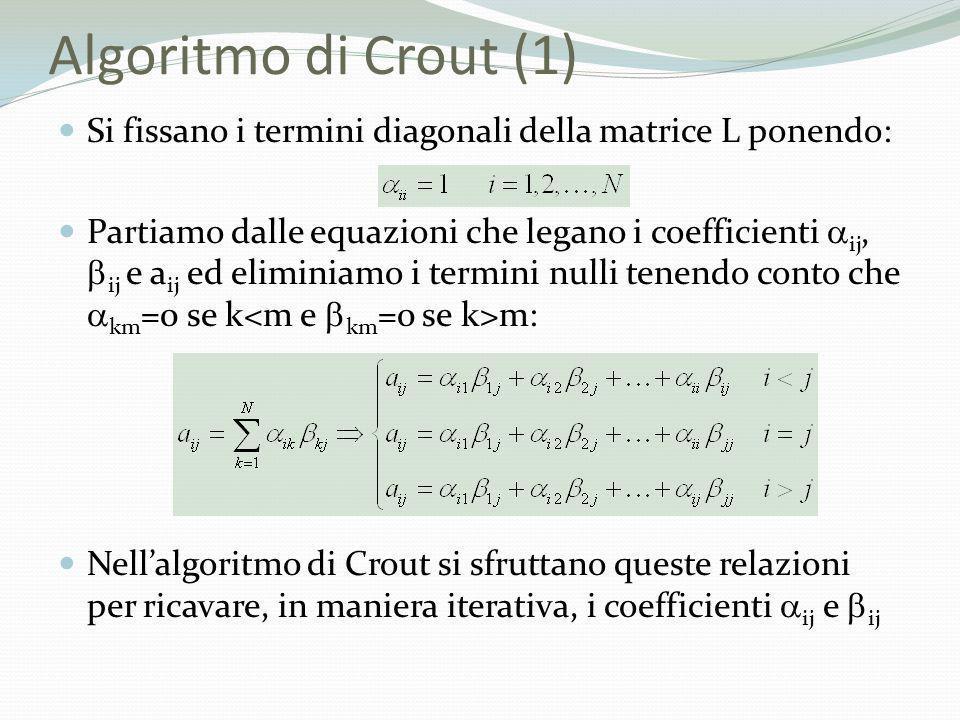 Algoritmo di Crout (1) Si fissano i termini diagonali della matrice L ponendo: Partiamo dalle equazioni che legano i coefficienti ij, ij e a ij ed eli