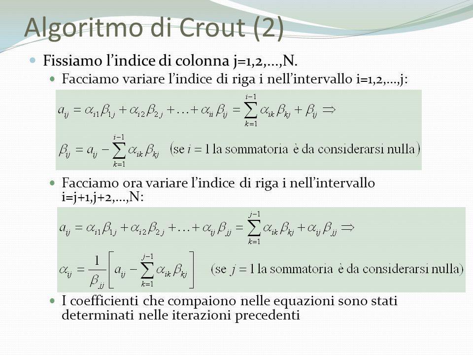 Algoritmo di Crout (2) Fissiamo lindice di colonna j=1,2,...,N. Facciamo variare lindice di riga i nellintervallo i=1,2,...,j: Facciamo ora variare li