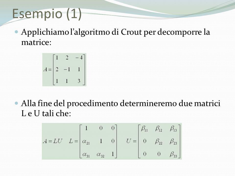 Esempio (1) Applichiamo lalgoritmo di Crout per decomporre la matrice: Alla fine del procedimento determineremo due matrici L e U tali che: