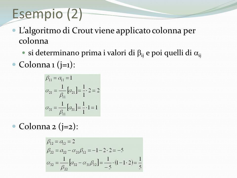 Esempio (2) Lalgoritmo di Crout viene applicato colonna per colonna si determinano prima i valori di ij e poi quelli di ij Colonna 1 (j=1): Colonna 2