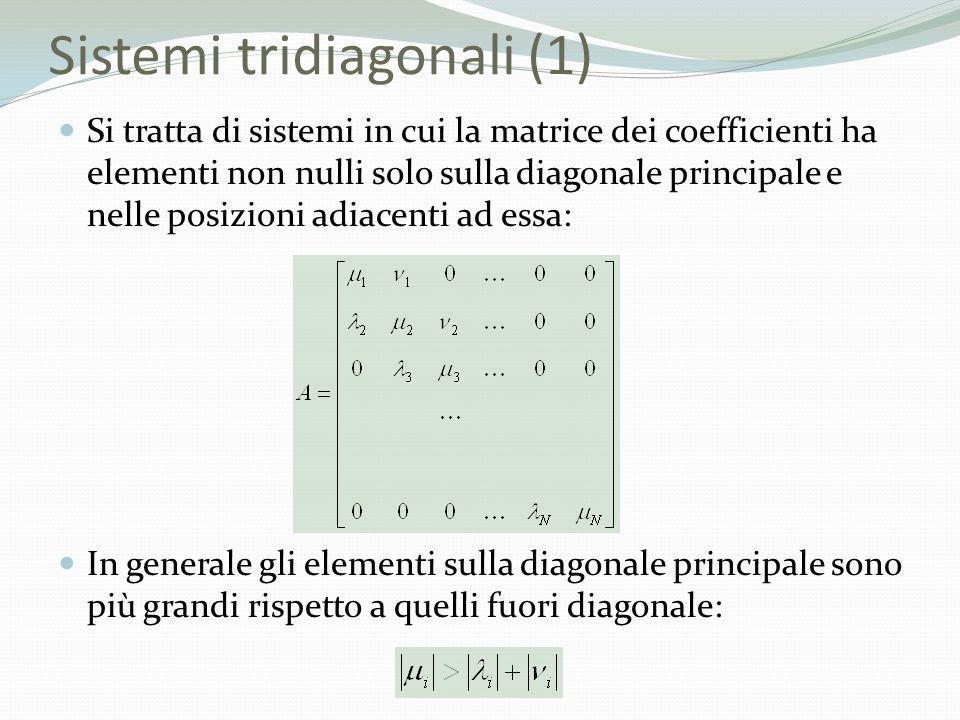 Sistemi tridiagonali (1) Si tratta di sistemi in cui la matrice dei coefficienti ha elementi non nulli solo sulla diagonale principale e nelle posizio
