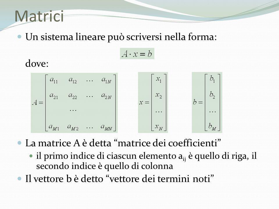 Matrici Un sistema lineare può scriversi nella forma: dove: La matrice A è detta matrice dei coefficienti il primo indice di ciascun elemento a ij è q