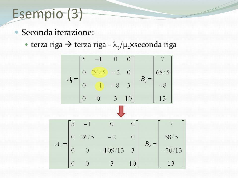 Esempio (3) Seconda iterazione: terza riga terza riga - 3 / 2 seconda riga