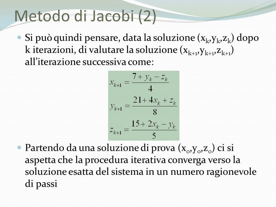 Metodo di Jacobi (2) Si può quindi pensare, data la soluzione (x k,y k,z k ) dopo k iterazioni, di valutare la soluzione (x k+1,y k+1,z k+1 ) allitera