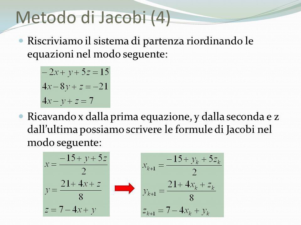 Metodo di Jacobi (4) Riscriviamo il sistema di partenza riordinando le equazioni nel modo seguente: Ricavando x dalla prima equazione, y dalla seconda