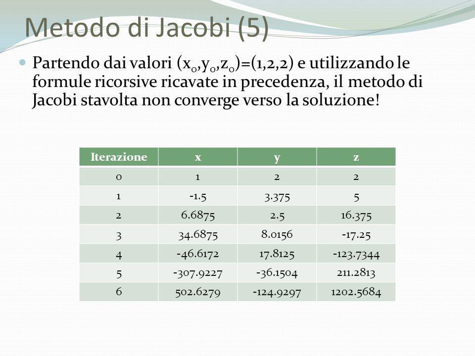 Metodo di Jacobi (5) Partendo dai valori (x 0,y 0,z 0 )=(1,2,2) e utilizzando le formule ricorsive ricavate in precedenza, il metodo di Jacobi stavolt