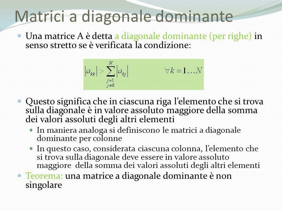 Matrici a diagonale dominante Una matrice A è detta a diagonale dominante (per righe) in senso stretto se è verificata la condizione: Questo significa