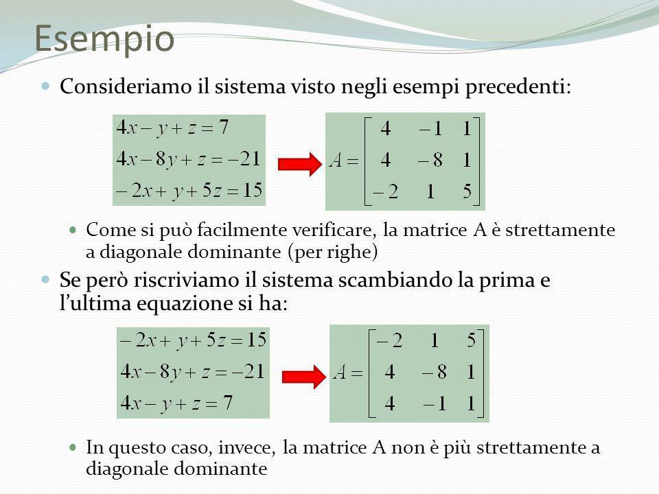 Esempio Consideriamo il sistema visto negli esempi precedenti: Come si può facilmente verificare, la matrice A è strettamente a diagonale dominante (p