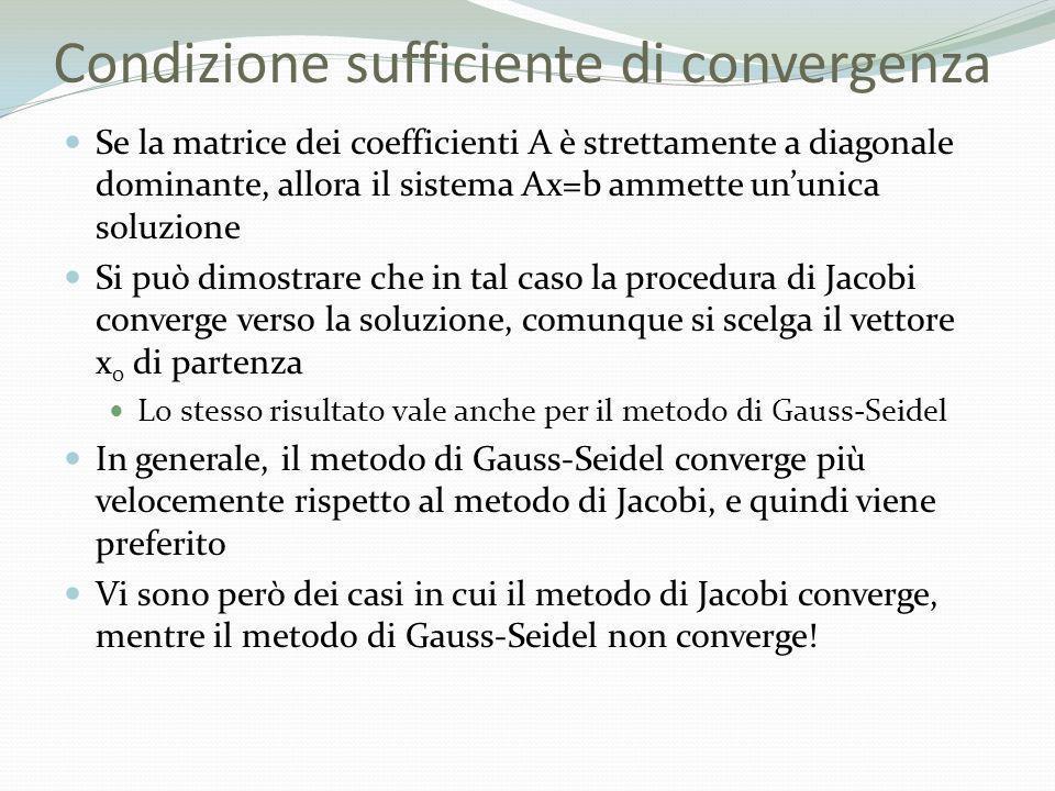Condizione sufficiente di convergenza Se la matrice dei coefficienti A è strettamente a diagonale dominante, allora il sistema Ax=b ammette ununica so