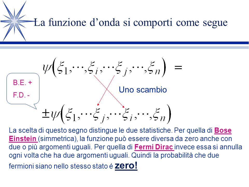 Precisamente LA STATISTICA vuol dire: ä La funzione donda deve essere, per i fermioni completamente antisimmetrica, per i bosoni completamente simmetrica Spiegazione: In Meccanica quantistica la funzione donda...., n ), é un numero complesso il cui modulo dà la probabilità che le n-particelle siano negli stati...., n rispettivamente.
