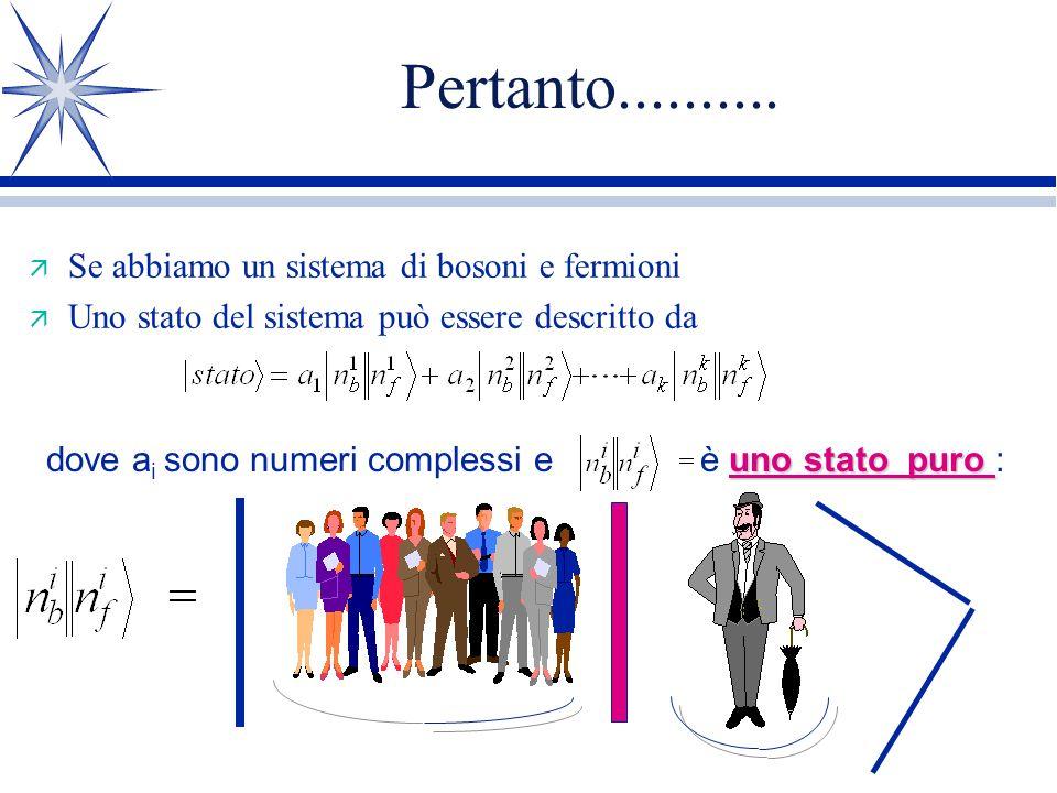 Cé anche la carica coniugata Inoltre esiste un operatore Q + (la carica di supersimmetria coniugata) che applicato ad uno stato contenente sia bosoni che fermioni fa lopposto, cioé distrugge un fermione e crea un fermione.