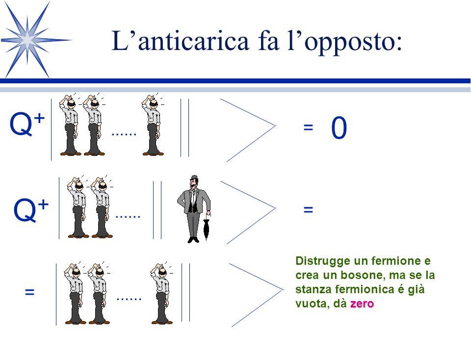 Che fa dunque la supersimmetria.Q =......