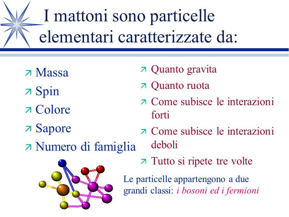 Oggi abbiamo una buona teoria delle interazioni fondamentali….. La gravità di Einstein spiega la legge di Newton, il moto dei pianeti, la struttura de