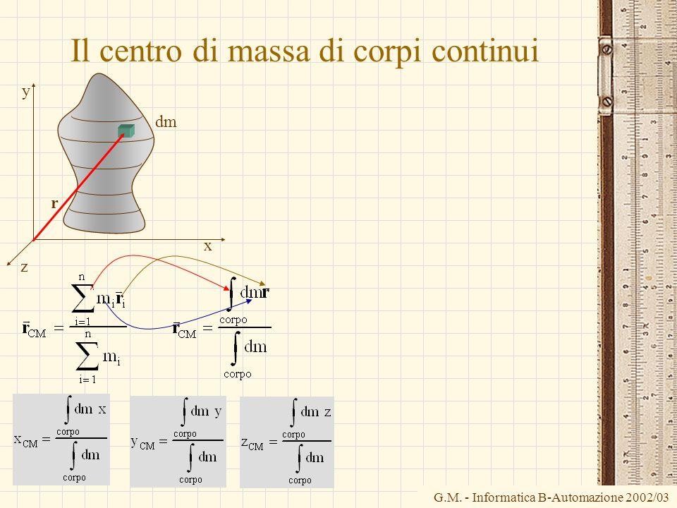 G.M. - Informatica B-Automazione 2002/03 Il centro di massa di corpi continui x y z r dm