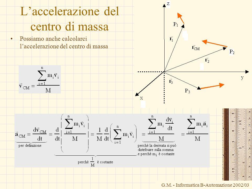 G.M. - Informatica B-Automazione 2002/03 Laccelerazione del centro di massa Possiamo anche calcolarci laccelerazione del centro di massa