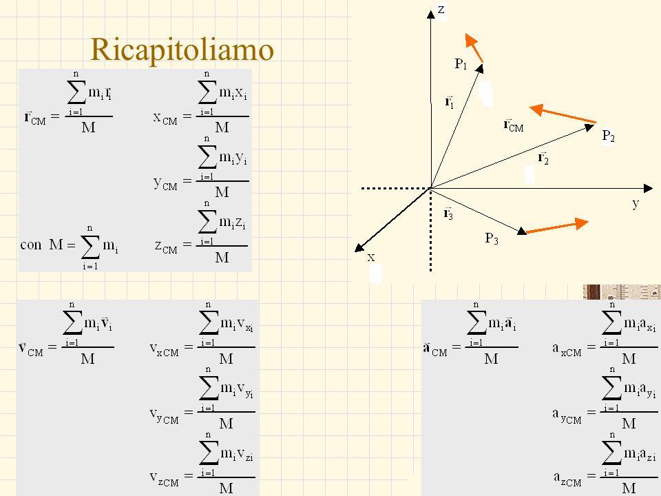 G.M. - Informatica B-Automazione 2002/03 Ricapitoliamo