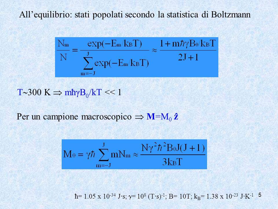 6 EQUAZIONI DI BLOCH dJ(t)/dt=M(t) x B(t); Poichè,M=γJ dM(t)/dt=M(t) x γB(t) Sistema di riferimento rotante intorno ad un asse fisso con velocità angolare costante, ω (dM(t)/dt) rot =(dM(t)/dt) lab +M(t) x ω= M(t)x(γB(t)+ω) Ponendo,B eff =B(t)+ω/γ Si ottiene,(dM(t)/dt) rot =M(t) x γB eff (t) M(t) precede intorno a B(t) con frequenza ω = γB; se B=(0,0,B 0 ) ω = ω 0 = γB 0 : M(t): campo magnetico variabile nel tempo f =-d /dt.